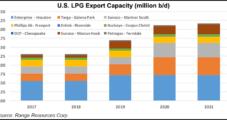 Range Remaining Disciplined Despite Improving Natural Gas Outlook