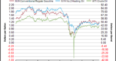 Petroleum Demand Declines Along with Coronavirus Spikes, EIA Says
