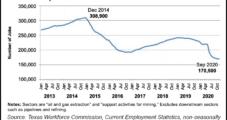 Texas Sees Uptick in Upstream Jobs in September, but Job Market Looks Tenuous