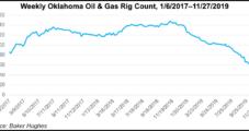 Halliburton Shutters Oklahoma Facility on Slumping Midcontinent Operations