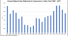 New York Aiming to Diminish NatGas Further with Aggressive Climate Bill