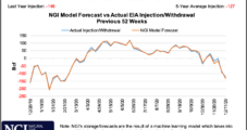 Natural Gas Futures Jump on Expectations for Colder Conditions and Lofty Storage Withdrawal