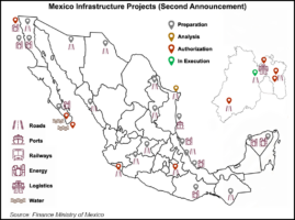 Mex infra projects