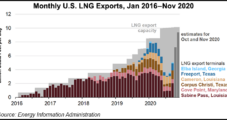 U.S. LNG Exports Sail to Record Levels in November, Says EIA