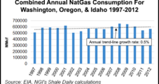 Pacific NW Outlook for Gas Supplies Good, Getting Better
