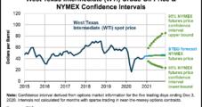 EIA Raises 1Q2021 Brent Forecast as OPEC-Plus Set to Curb Production