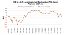 Weather Data Seals Fate of Sliding Nymex Natural Gas Futures; Cash Mixed as Some Cold Lingers