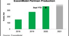 ExxonMobil Decries 'Demonstrably False' Report Regarding Permian Valuation