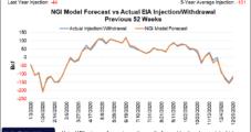 Despite Demand Uncertainty, February Natural Gas Futures Keep 2021 Win Streak Alive