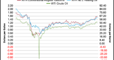 EIA Reports Increase in U.S. Crude Inventories, Decline in Exports