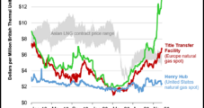 Perfect Storm Driving Meteoric Rise in Asian LNG Prices Could Happen Again