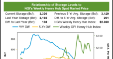 February Natural Gas Futures Claw Out Another Gain, Keep 2021 Momentum Rolling; Cash Prices Advance