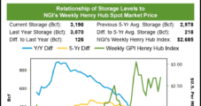 Despite Steep Storage Pull, February Natural Gas Futures Drop Lower