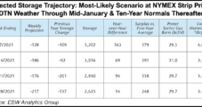 Natural Gas Forwards Mostly Steady, but Polar Vortex Driving Big Gains in Rockies, Northeast